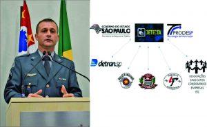 Cabo Jean comemora mais um importante avanço na segurança do município com implantação do sistema de monitoramento Detecta