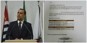Novos horários de ônibus serão disponibilizados após reivindicação do Vereador Marquinho Arruda