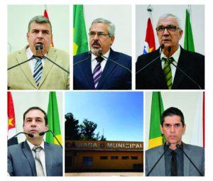 Comitê de Acompanhamento da COVID-19 da Câmara de São Roque questiona e sugere ações ao Executivo para enfrentamento da pandemia